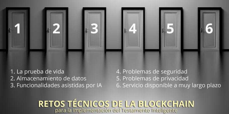 Retos técnicos de tecnología blockchain